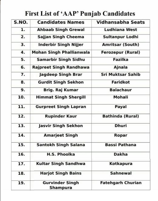 AAP first list